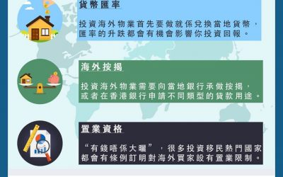 【投資海外物業】風險,移民,好處
